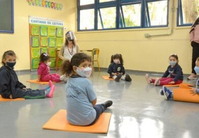 Inscrições Abertas: Educação Infantil em Santo André para 2022